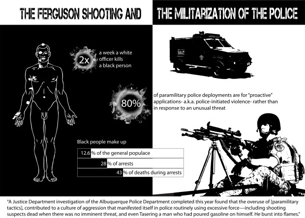 Infographic: The Ferguson Shooting and The Militarization of Police